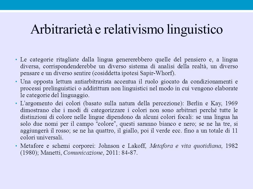 Arbitrarietà e relativismo linguistico Le categorie ritagliate dalla lingua genererebbero quelle del pensiero e, a lingua diversa, corrispondenderebbe