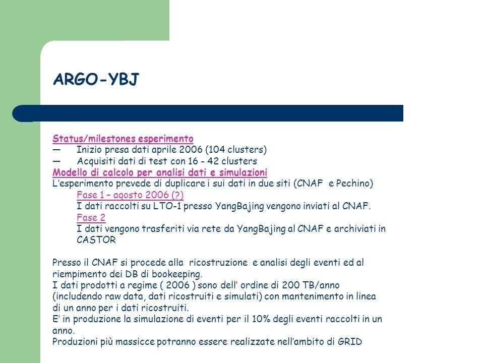 ARGO-YBJ Status/milestones esperimento ―Inizio presa dati aprile 2006 (104 clusters) ―Acquisiti dati di test con 16 - 42 clusters Modello di calcolo per analisi dati e simulazioni L'esperimento prevede di duplicare i sui dati in due siti (CNAF e Pechino) Fase 1 – agosto 2006 ( ) I dati raccolti su LTO-1 presso YangBajing vengono inviati al CNAF.