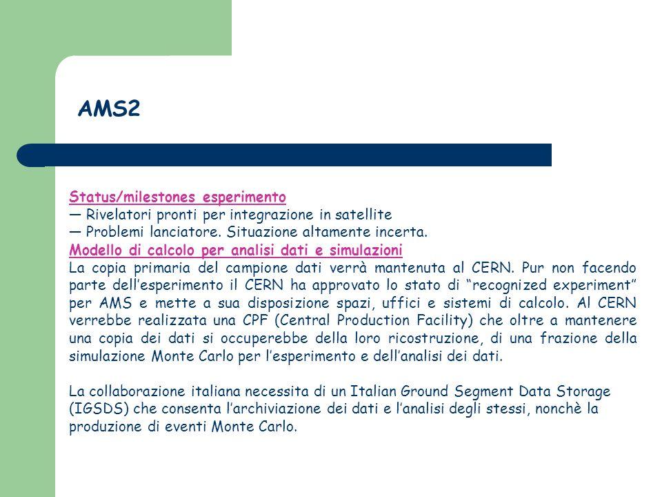 Status/milestones esperimento ― Rivelatori pronti per integrazione in satellite ― Problemi lanciatore.
