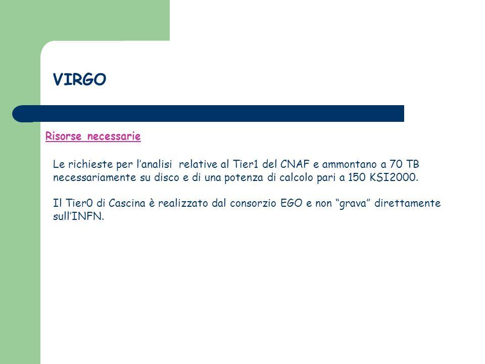 Risorse necessarie Le richieste per l'analisi relative al Tier1 del CNAF e ammontano a 70 TB necessariamente su disco e di una potenza di calcolo pari a 150 KSI2000.