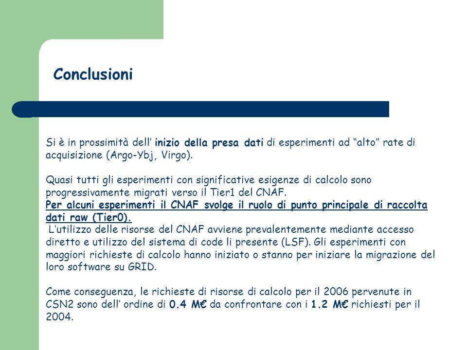 Si è in prossimità dell' inizio della presa dati di esperimenti ad alto rate di acquisizione (Argo-Ybj, Virgo).