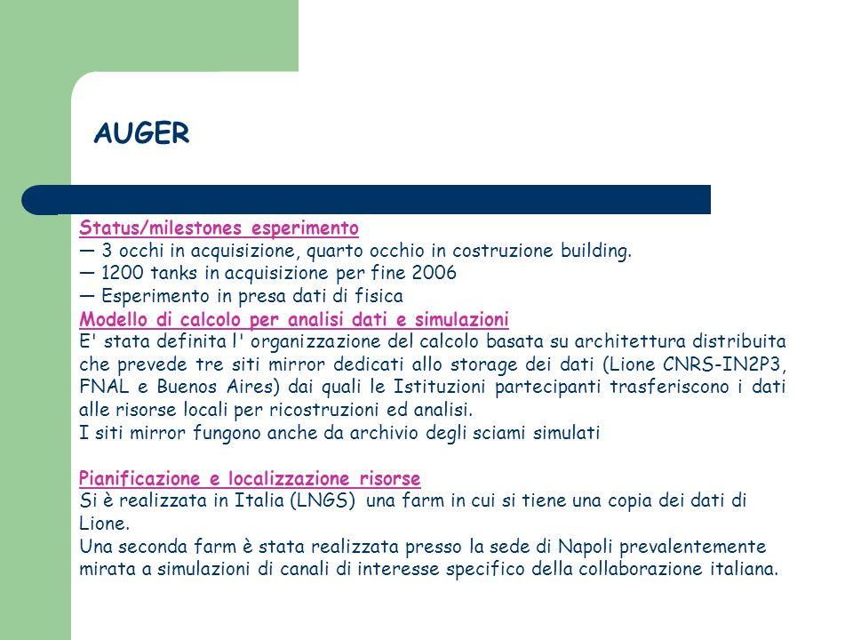 AUGER Status/milestones esperimento ― 3 occhi in acquisizione, quarto occhio in costruzione building.
