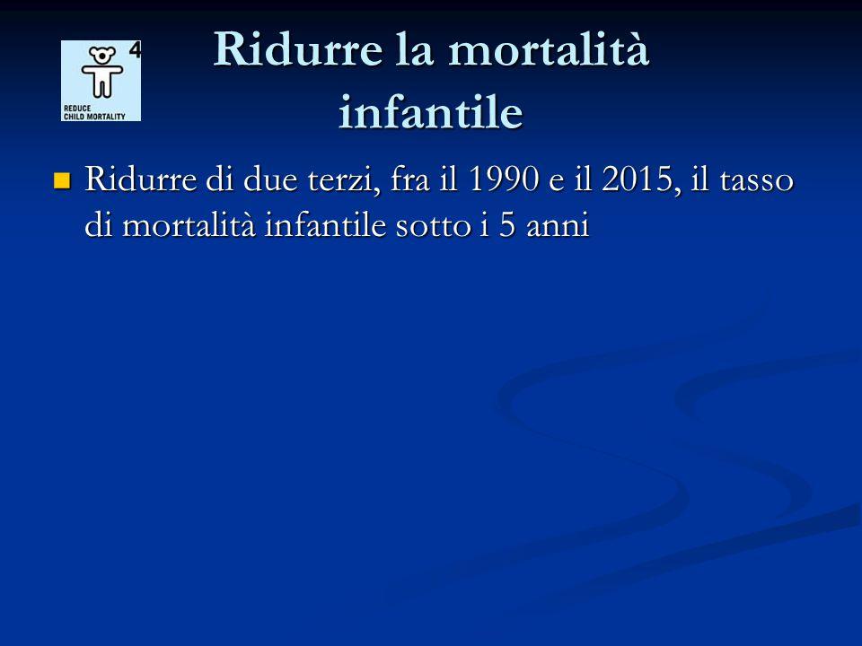Ridurre la mortalità infantile Ridurre di due terzi, fra il 1990 e il 2015, il tasso di mortalità infantile sotto i 5 anni Ridurre di due terzi, fra il 1990 e il 2015, il tasso di mortalità infantile sotto i 5 anni