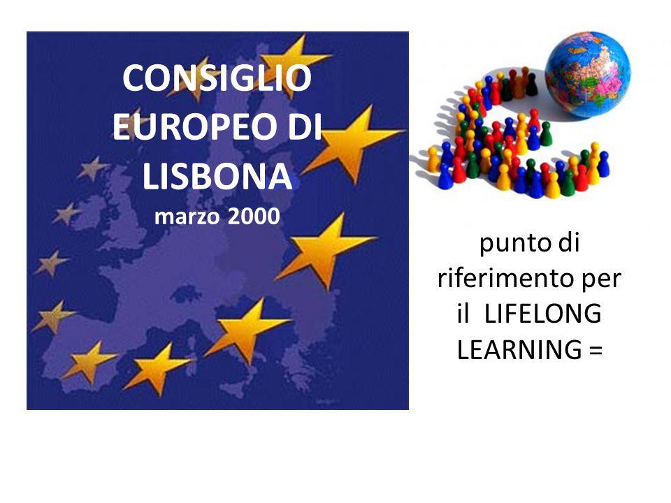 CHE COS'È LA STRATEGIA DI LISBONA 2000: Consiglio Europeo di Lisbona definisce La strategia di Lisbona  trasformare l'Unione Europea nell'economia basata sulla conoscenza, la più competitiva e dinamica del mondo, in grado di realizzare uno sviluppo sostenibile e una maggiore coesione sociale (v. Memorandum sull'istruzione e formazione lungo tutto l'arco della vita )