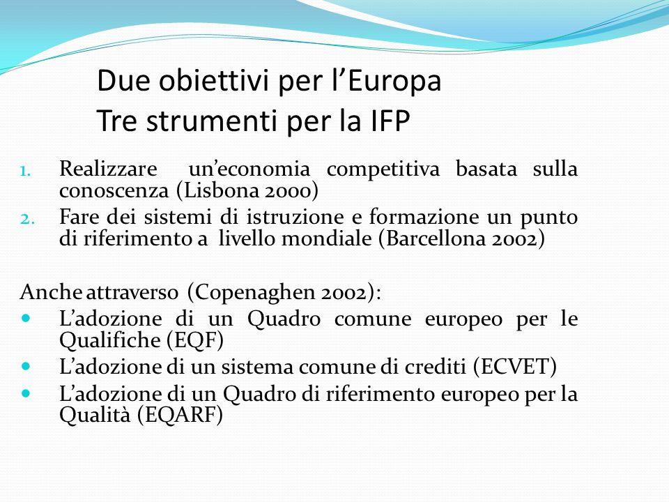 Due obiettivi per l'Europa Tre strumenti per la IFP 1.
