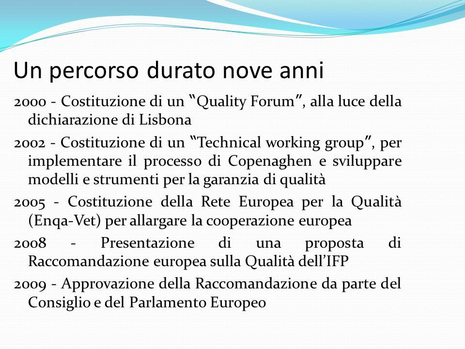 Un percorso durato nove anni 2000 - Costituzione di un Quality Forum , alla luce della dichiarazione di Lisbona 2002 - Costituzione di un Technical working group , per implementare il processo di Copenaghen e sviluppare modelli e strumenti per la garanzia di qualità 2005 - Costituzione della Rete Europea per la Qualità (Enqa-Vet) per allargare la cooperazione europea 2008 - Presentazione di una proposta di Raccomandazione europea sulla Qualità dell'IFP 2009 - Approvazione della Raccomandazione da parte del Consiglio e del Parlamento Europeo