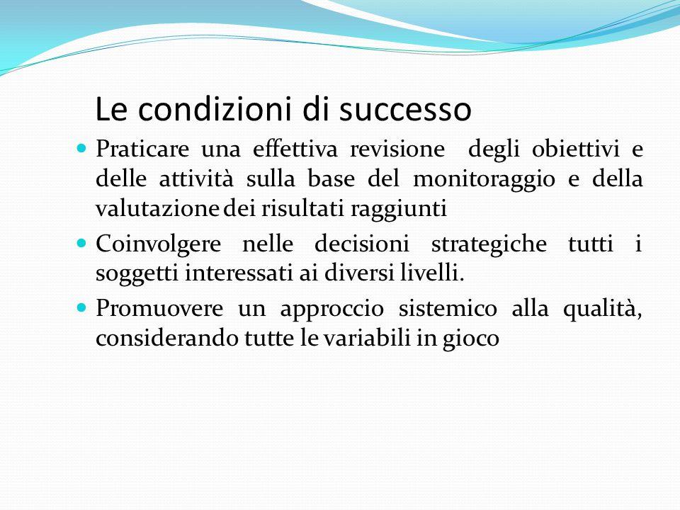 Le condizioni di successo Praticare una effettiva revisione degli obiettivi e delle attività sulla base del monitoraggio e della valutazione dei risultati raggiunti Coinvolgere nelle decisioni strategiche tutti i soggetti interessati ai diversi livelli.