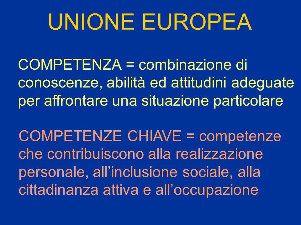 UNIONE EUROPEA COMPETENZA = combinazione di conoscenze, abilità ed attitudini adeguate per affrontare una situazione particolare COMPETENZE CHIAVE = competenze che contribuiscono alla realizzazione personale, all'inclusione sociale, alla cittadinanza attiva e all'occupazione