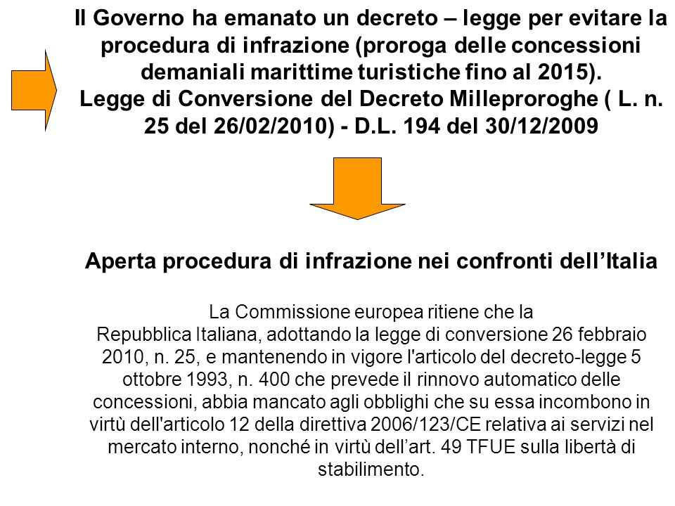 Il Governo ha emanato un decreto – legge per evitare la procedura di infrazione (proroga delle concessioni demaniali marittime turistiche fino al 2015