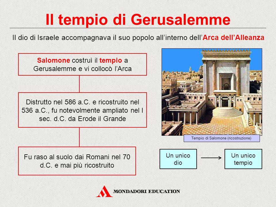 Il tempio di Gerusalemme Il dio di Israele accompagnava il suo popolo all'interno dell'Arca dell'Alleanza Salomone costruì il tempio a Gerusalemme e v