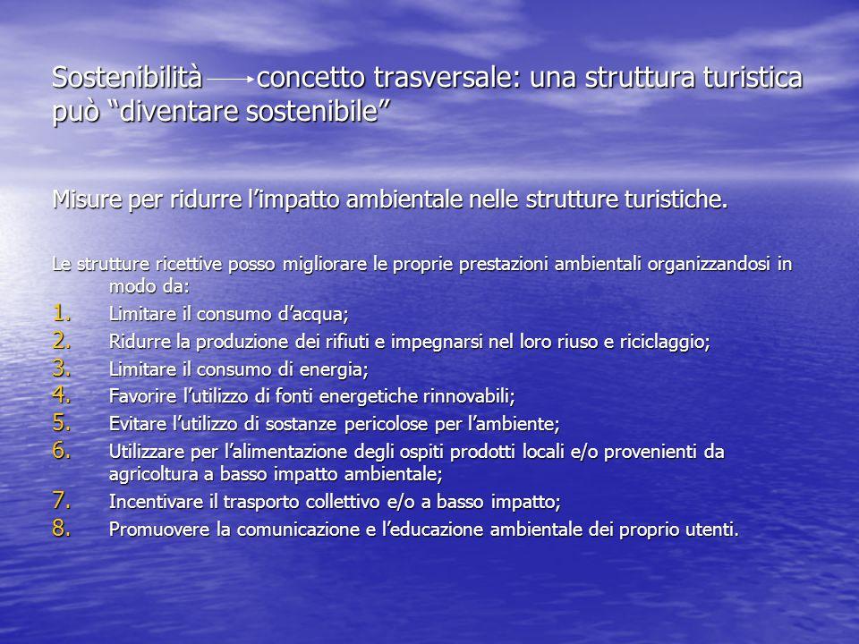 Sostenibilità concetto trasversale: una struttura turistica può diventare sostenibile Misure per ridurre l'impatto ambientale nelle strutture turistiche.