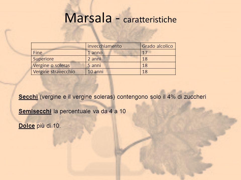 Marsala - caratteristiche invecchiamentoGrado alcolico Fine1 anno17 Superiore2 anni18 Vergine o soleras5 anni18 Vergine stravecchio10 anni18 Secchi (v
