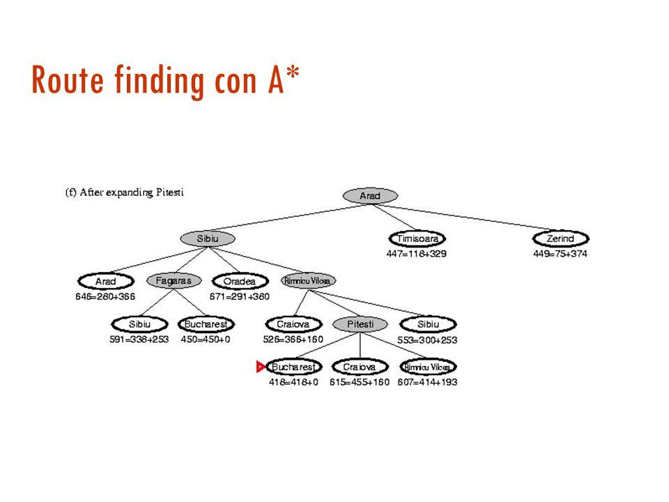 Algoritmo A*: definizione Definizione: euristica ammissibile  n.