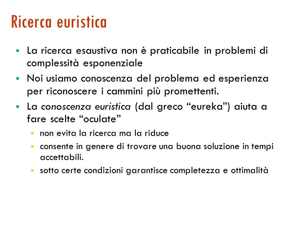 Ricerca euristica Maria Simi a.a. 2008/2009