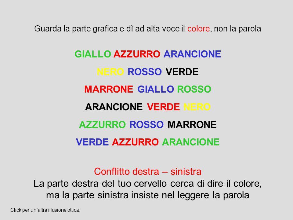 Guarda la parte grafica e dì ad alta voce il colore, non la parola GIALLO AZZURRO ARANCIONE NERO ROSSO VERDE MARRONE GIALLO ROSSO ARANCIONE VERDE NERO