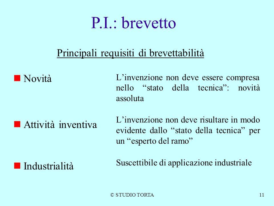 """© STUDIO TORTA11 Novità Attività inventiva Industrialità L'invenzione non deve essere compresa nello """"stato della tecnica"""": novità assoluta L'invenzio"""