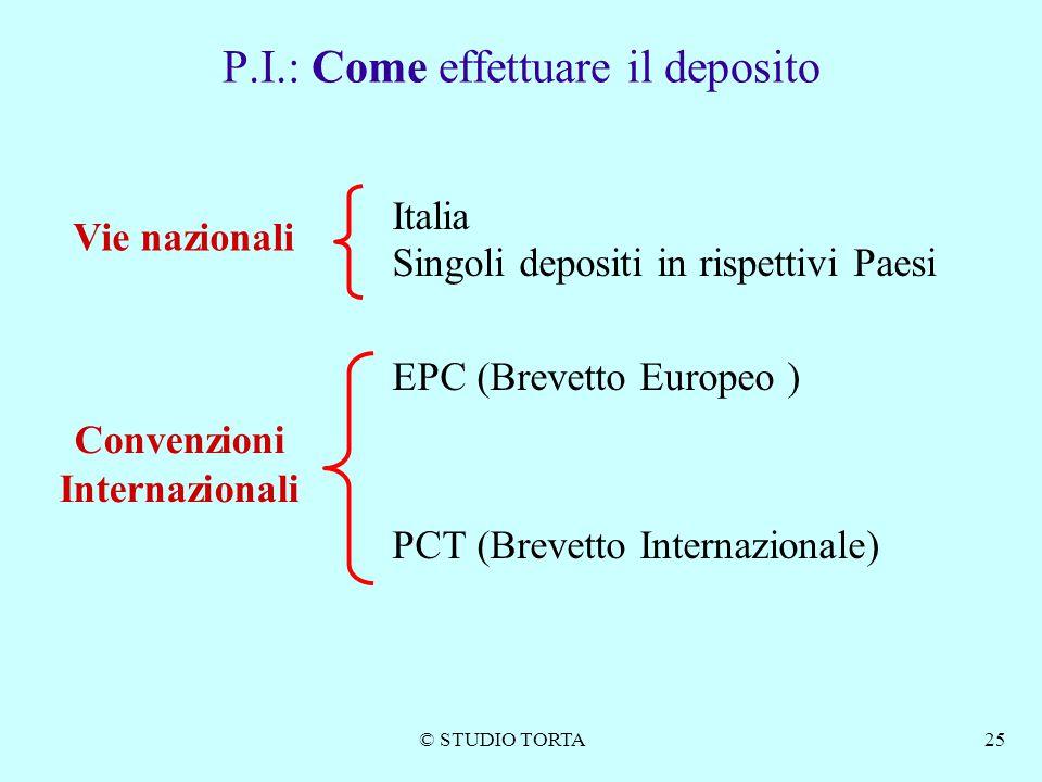 © STUDIO TORTA25 P.I.: Come effettuare il deposito Italia Singoli depositi in rispettivi Paesi EPC (Brevetto Europeo ) PCT (Brevetto Internazionale) C