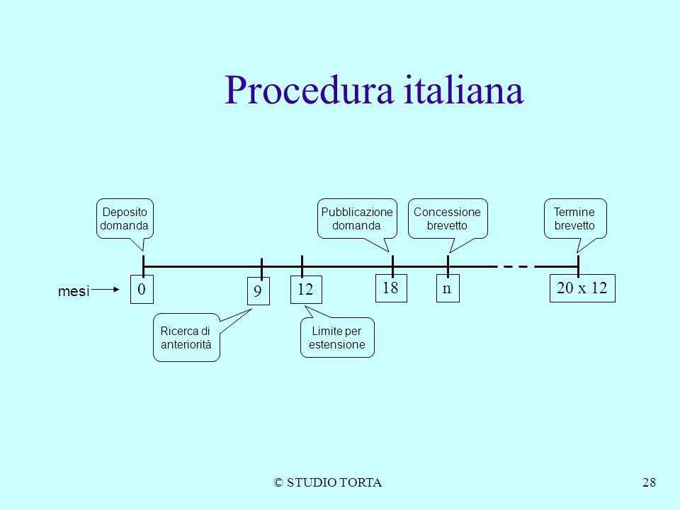 © STUDIO TORTA28 Procedura italiana 0 12 18 Deposito domanda Limite per estensione Pubblicazione domanda n Concessione brevetto 20 x 12 Termine brevet