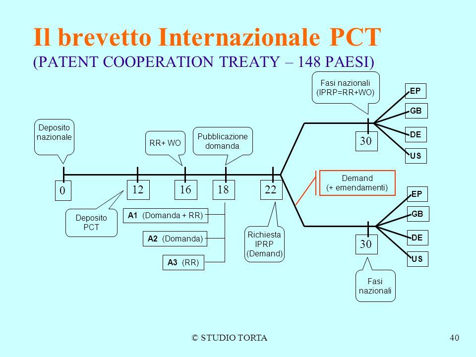 © STUDIO TORTA40 Il brevetto Internazionale PCT (PATENT COOPERATION TREATY – 148 PAESI) 0 121618 Deposito nazionale A1 (Domanda + RR) A2 (Domanda) A3