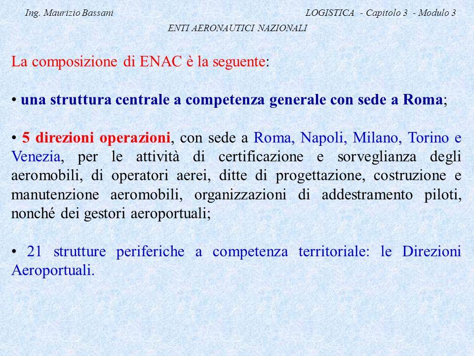Ing. Maurizio Bassani LOGISTICA - Capitolo 3 - Modulo 3 ENTI AERONAUTICI NAZIONALI La composizione di ENAC è la seguente: una struttura centrale a com