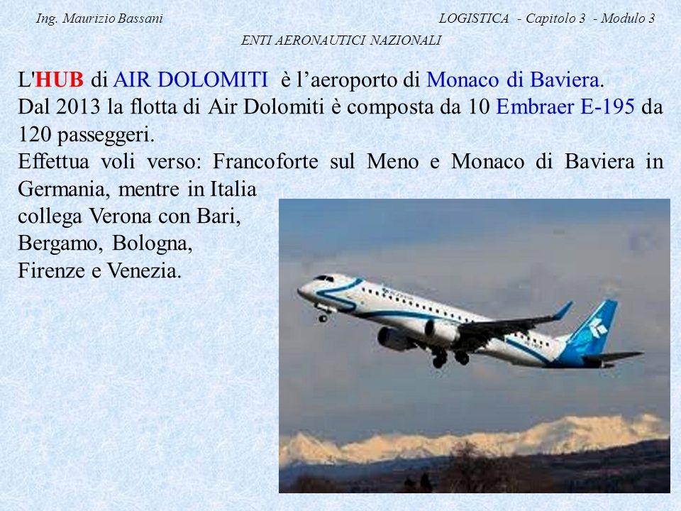 Ing. Maurizio Bassani LOGISTICA - Capitolo 3 - Modulo 3 ENTI AERONAUTICI NAZIONALI L'HUB di AIR DOLOMITI è l'aeroporto di Monaco di Baviera. Dal 2013