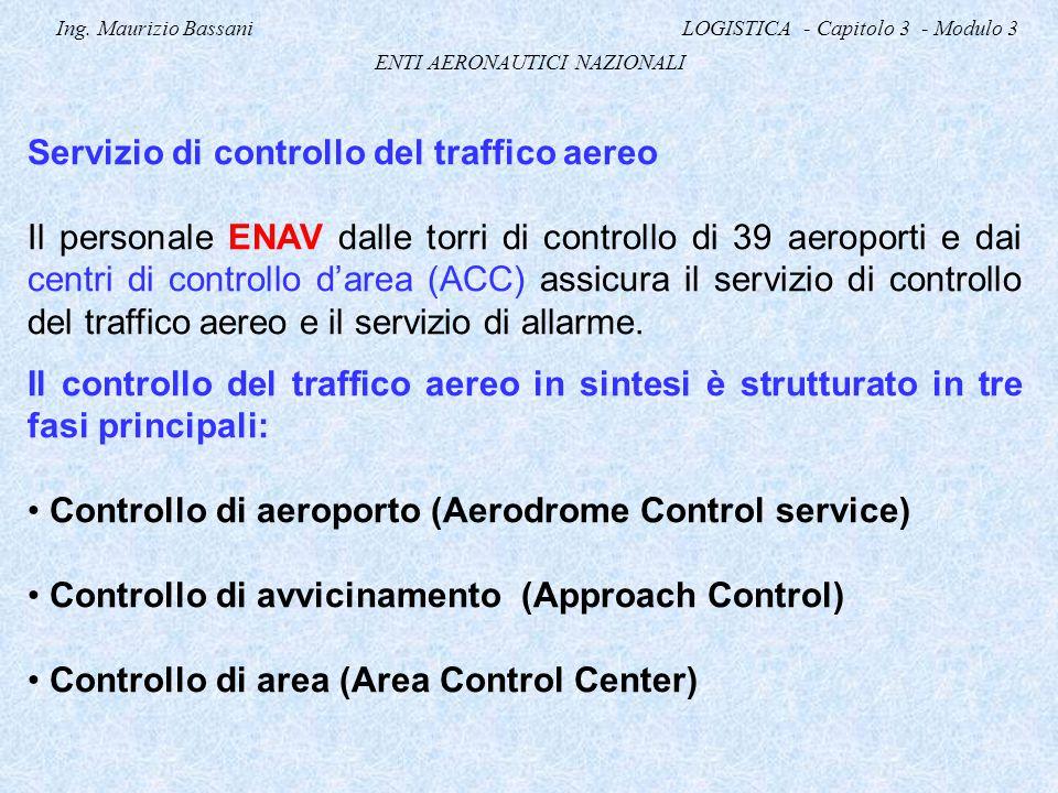 Ing. Maurizio Bassani LOGISTICA - Capitolo 3 - Modulo 3 ENTI AERONAUTICI NAZIONALI Servizio di controllo del traffico aereo Il personale ENAV dalle to