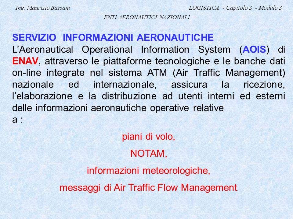 Ing. Maurizio Bassani LOGISTICA - Capitolo 3 - Modulo 3 ENTI AERONAUTICI NAZIONALI SERVIZIO INFORMAZIONI AERONAUTICHE L'Aeronautical Operational Infor