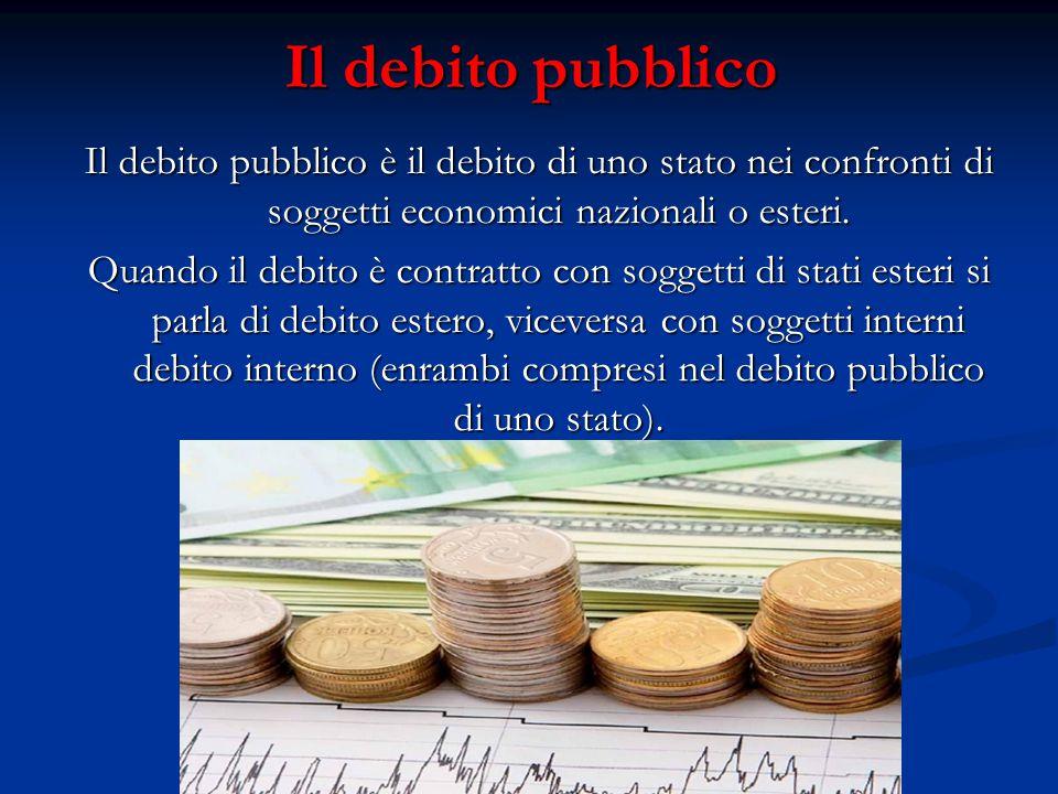 Il debito pubblico Il debito pubblico è il debito di uno stato nei confronti di soggetti economici nazionali o esteri.