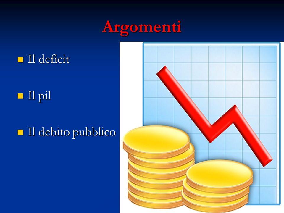 Argomenti Il deficit Il deficit Il pil Il pil Il debito pubblico Il debito pubblico