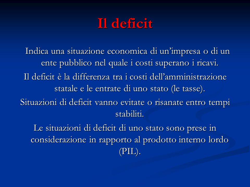 Il deficit Indica una situazione economica di un'impresa o di un ente pubblico nel quale i costi superano i ricavi.