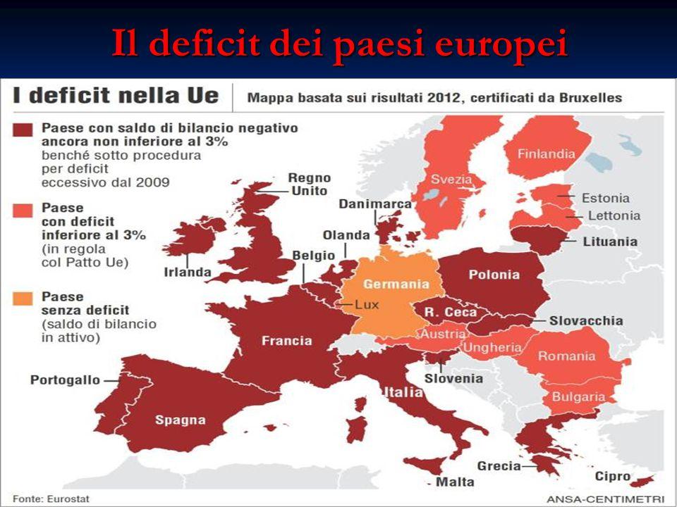 Il deficit dei paesi europei