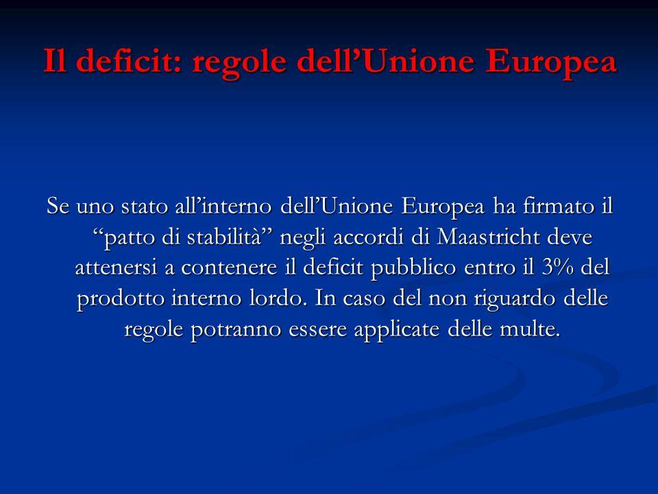Il deficit: regole dell'Unione Europea Se uno stato all'interno dell'Unione Europea ha firmato il patto di stabilità negli accordi di Maastricht deve attenersi a contenere il deficit pubblico entro il 3% del prodotto interno lordo.