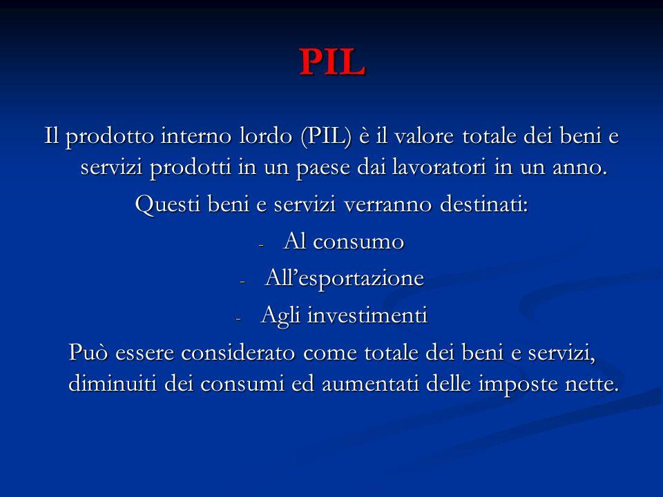 PIL Il prodotto interno lordo (PIL) è il valore totale dei beni e servizi prodotti in un paese dai lavoratori in un anno.