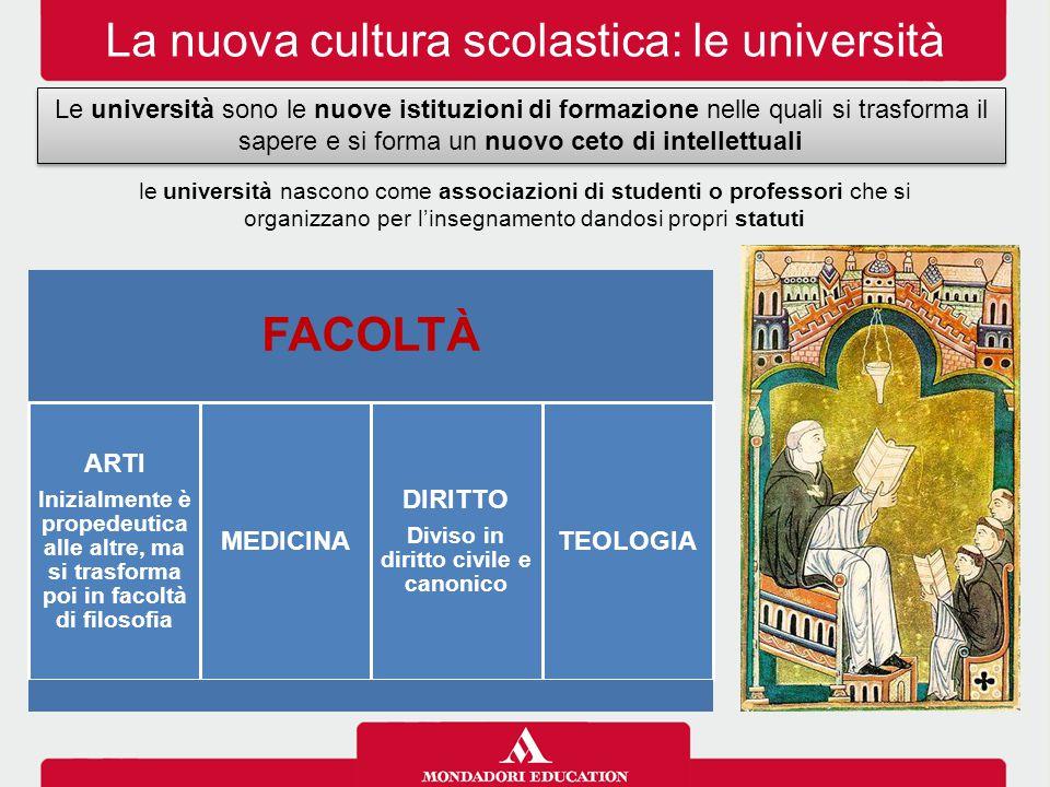 La nuova cultura scolastica: le università le università nascono come associazioni di studenti o professori che si organizzano per l'insegnamento dand