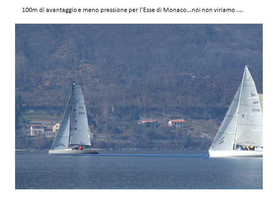 100m di avantaggio e meno pressione per l'Esse di Monaco...noi non viriamo....