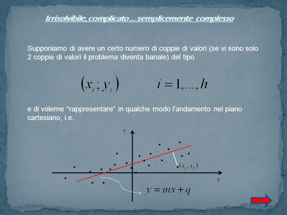 Irrisolvibile, complicato … semplicemente complesso Supponiamo di avere un certo numero di coppie di valori (se vi sono solo 2 coppie di valori il pro