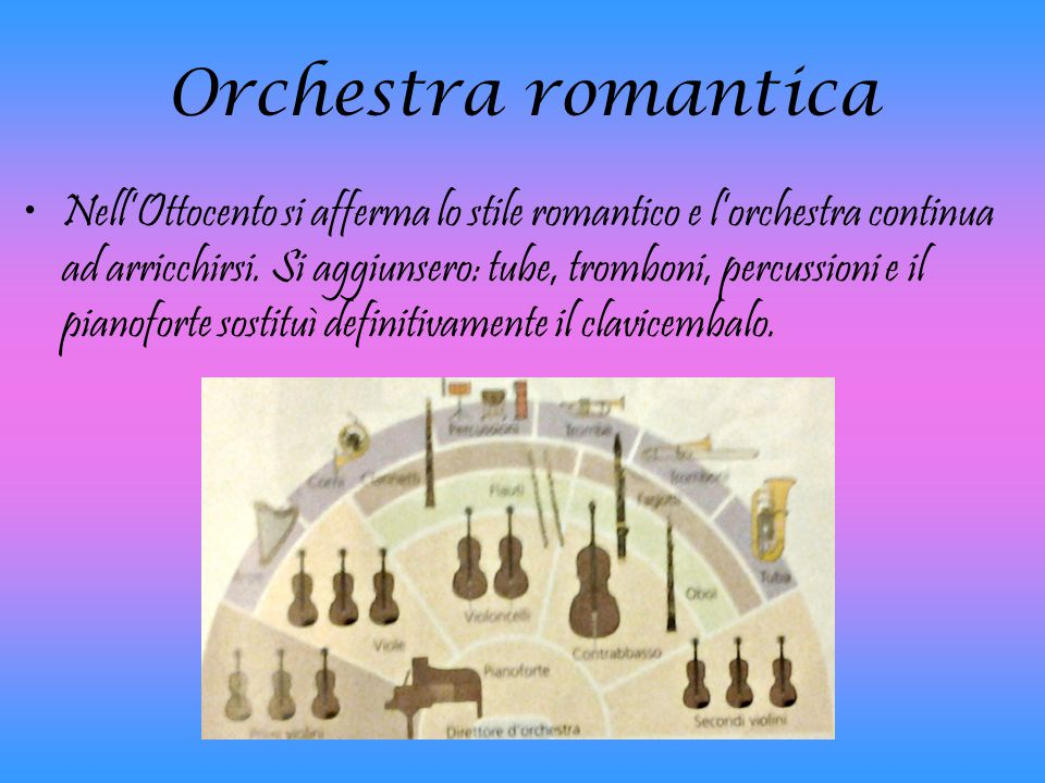 Orchestra sinfonica moderna Oggi l'orchestra più numerosa è quella sinfonica moderna che comprende: violini, viole, violoncelli, contrabbassi, corno inglese, ottavino, oboi, flauti, arpe, vibrafono, trombe, tromboni, tuba, timpani, piatti, tamburi, grancassa, corni, fagotti, controfagotto, clarinetto basso e pianoforte, disposti nel seguente modo: in prima fila ci sono i primi violini, seguono i secondi violini e alla loro destra violoncelli e contrabbassi; gli strumenti a fiato si trovano nell'arco centrale e quelli a percussione nell'ultima fila in alto.
