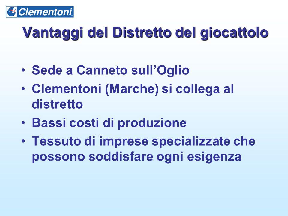 Vantaggi del Distretto del giocattolo Sede a Canneto sull'Oglio Clementoni (Marche) si collega al distretto Bassi costi di produzione Tessuto di impre