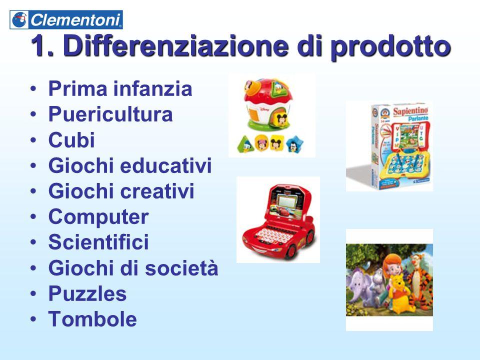 1. Differenziazione di prodotto Prima infanzia Puericultura Cubi Giochi educativi Giochi creativi Computer Scientifici Giochi di società Puzzles Tombo
