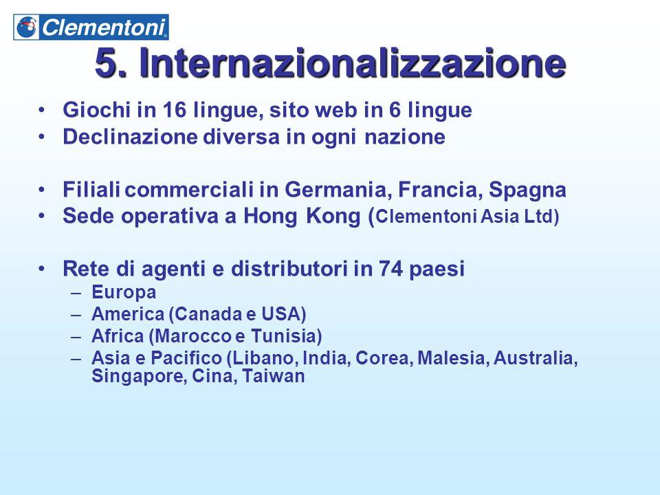 5. Internazionalizzazione Giochi in 16 lingue, sito web in 6 lingue Declinazione diversa in ogni nazione Filiali commerciali in Germania, Francia, Spa