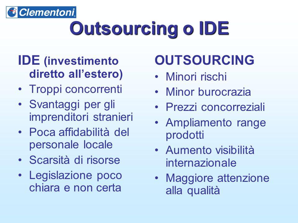 Outsourcing o IDE IDE (investimento diretto all'estero) Troppi concorrenti Svantaggi per gli imprenditori stranieri Poca affidabilità del personale lo