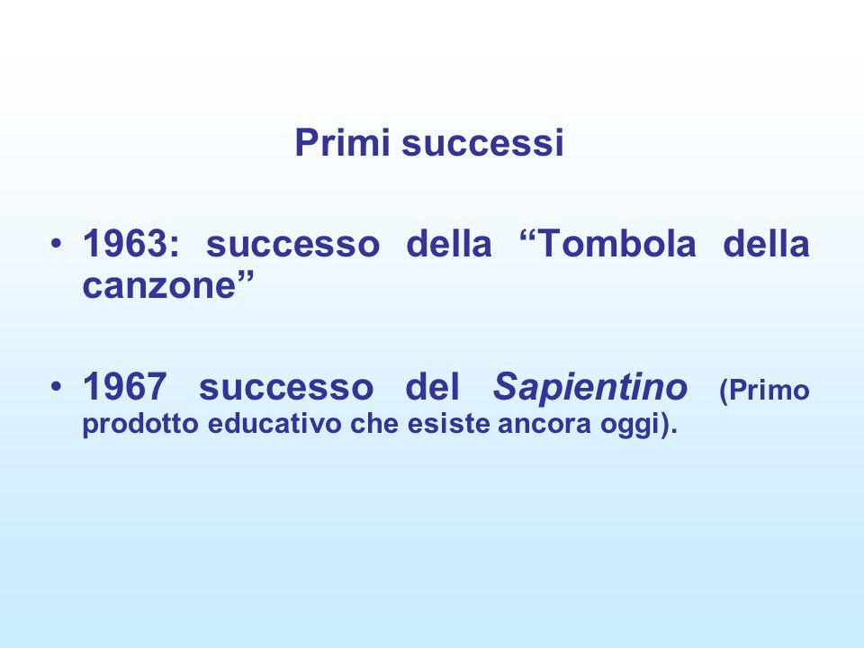 """Primi successi 1963: successo della """"Tombola della canzone"""" 1967 successo del Sapientino (Primo prodotto educativo che esiste ancora oggi)."""