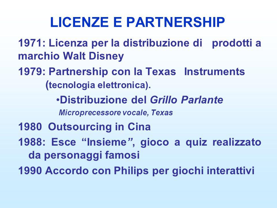 LICENZE E PARTNERSHIP 1971: Licenza per la distribuzione di prodotti a marchio Walt Disney 1979: Partnership con la Texas Instruments ( tecnologia ele