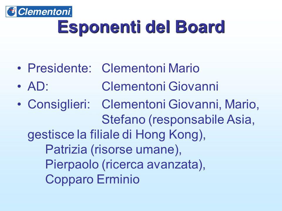 EsponentidelBoard Esponenti del Board Presidente: Clementoni Mario AD: Clementoni Giovanni Consiglieri: Clementoni Giovanni, Mario, Stefano (responsab