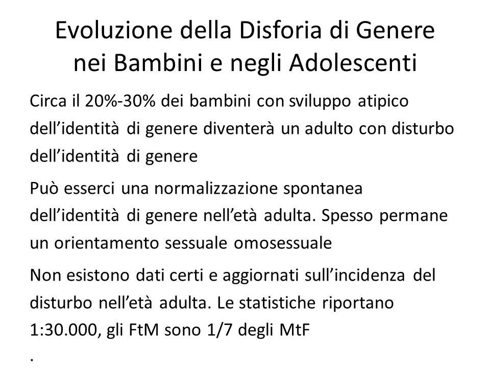 Evoluzione della Disforia di Genere nei Bambini e negli Adolescenti Circa il 20%-30% dei bambini con sviluppo atipico dell'identità di genere diventer