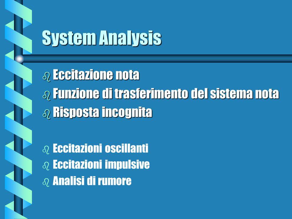 Che cosa è un sistema b Eccitazione b Sistema b Risposta