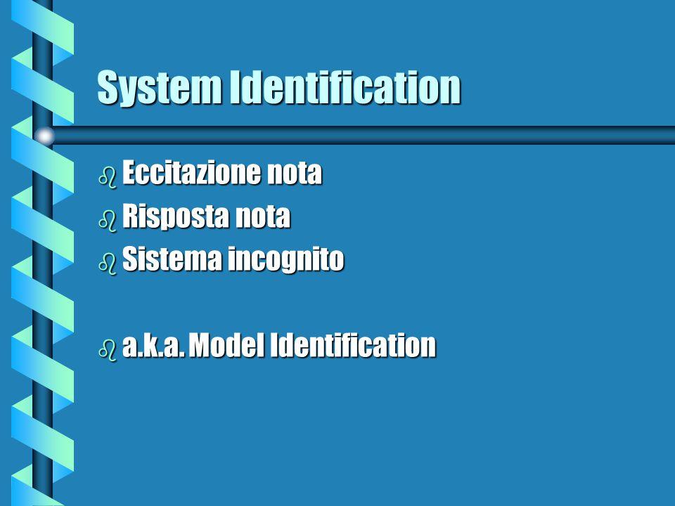 System Analysis b Eccitazione nota b Funzione di trasferimento del sistema nota b Risposta incognita b b Eccitazioni oscillanti b b Eccitazioni impulsive b b Analisi di rumore