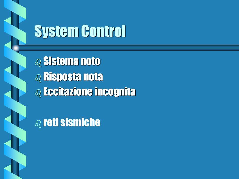 System Identification b Eccitazione nota b Risposta nota b Sistema incognito b a.k.a.