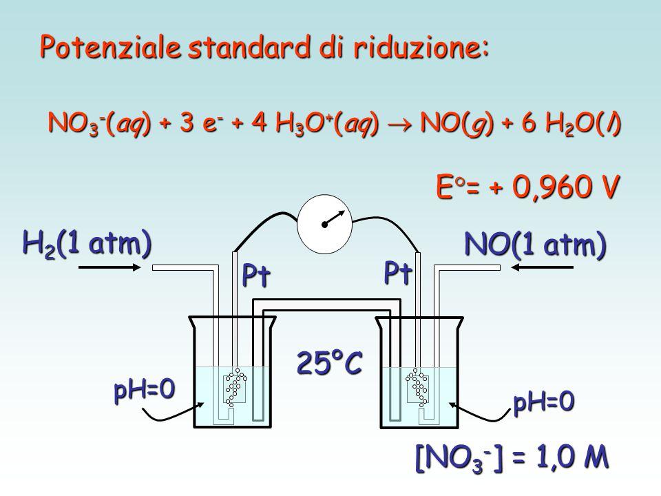 Potenziale standard di riduzione: NO 3 - (aq) + 3 e - + 4 H 3 O + (aq)  NO(g) + 6 H 2 O(l) E  = + 0,960 V Pt pH=0 H 2 (1 atm) 25°C NO(1 atm) Pt pH=0