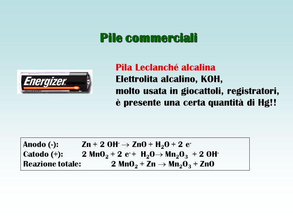 Pila Leclanché alcalina Elettrolita alcalino, KOH, molto usata in giocattoli, registratori, è presente una certa quantità di Hg!! Pile commerciali Ano